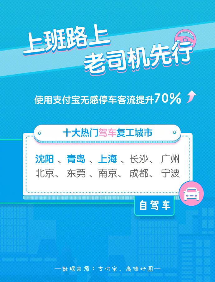 支付宝高德数据:公共交通扫码出行客流回升5成_金融_电商报