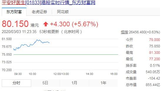 阿里健康股价上涨10.76%_零售_电商报
