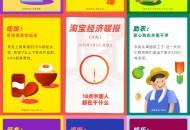 《淘宝经济暖报》:18点中国人都在干什么
