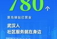 菜鸟:780个武汉菜鸟驿站已营业