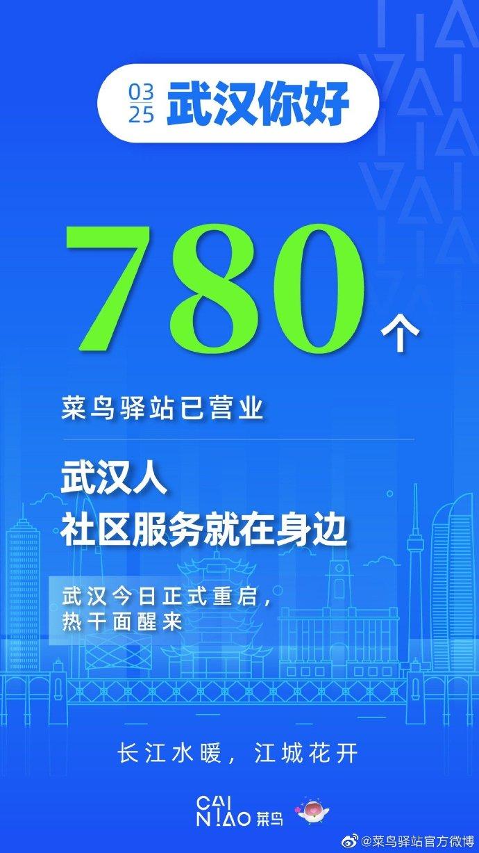 菜鸟:780个武汉菜鸟驿站已营业_物流_电商报
