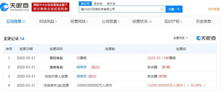 曹操出行全资子公司注册资本增至1.5亿元_O2O_电商报