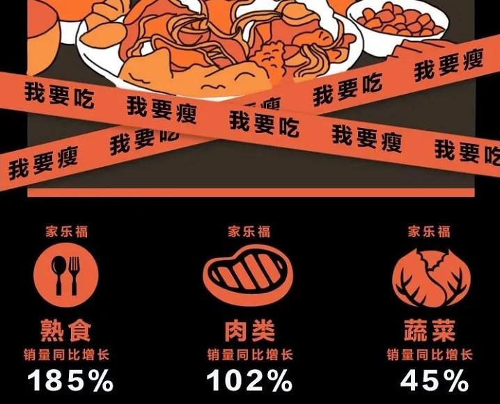 """苏宁易购《纠结型消费图鉴》:50%用户继续""""家里蹲""""_零售_电商报"""