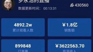 今日盘点:罗永浩直播卖货首秀交易额超1.8亿