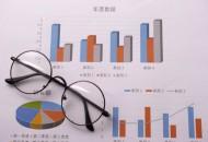国家统计局:前三月全国网上零售额22169亿元   同比下降0.8%