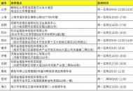 京东健康携金域医学 在全国11地提供核酸检测在线预约服务