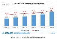 CNNIC:我国网络支付用户规模达7.68亿 占85.0%的网民