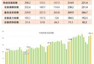 4月快递业务收入预计为712亿元 同比增长20.2%