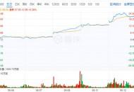 拼多多股价再创新高:市值达692.59亿美元反超京东