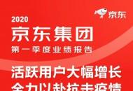 今日盘点: 京东一季度营收1462亿元 同比增长20.7%