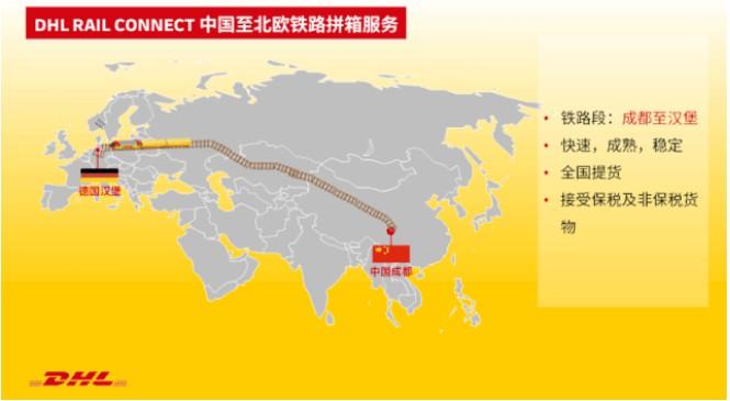 DHL全球货运开通中国至北欧地区的铁路拼箱运输服务_物流_电商报