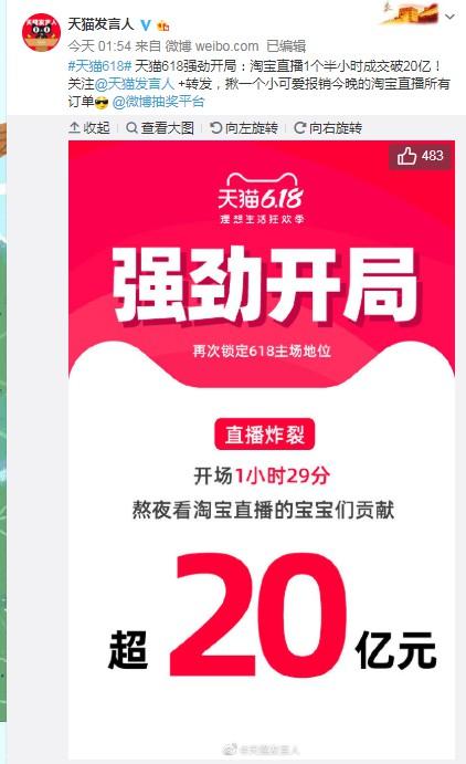 天猫618开局:淘宝直播1个半小时成交破20亿_零售_电商报