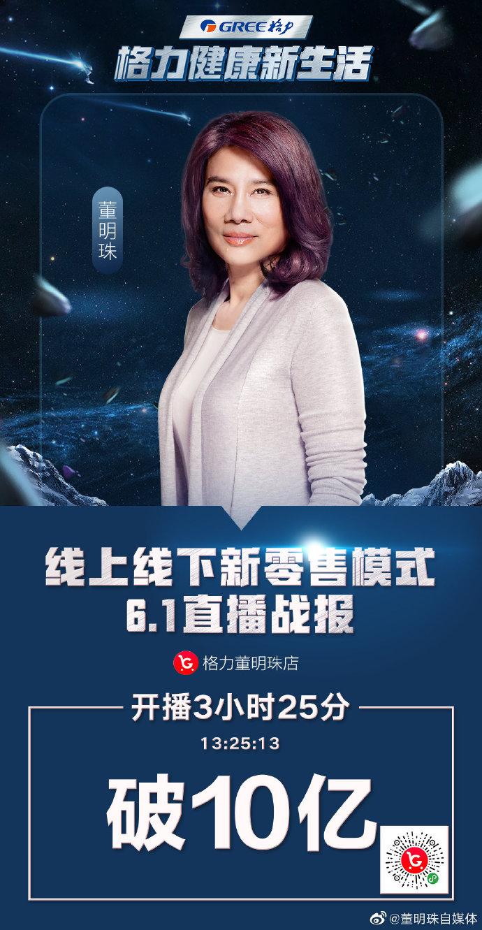 董明珠直播带货:3小时25分销售额破10亿元_人物_电商报