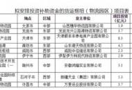 交通部:拟对顺丰等9个物流项目安排投资补助资金