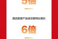 京东618开门红两日战报 生活缴费业务成交额同比增长超427%