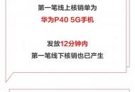 京東APP發放北京消費券 線上消費產生近10倍杠桿效應