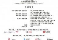 京东今日在港公开发售 招股价上限236港元/股