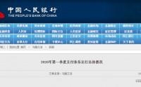 苏宁金融科技微商贷风控模型升级_金融_创业家