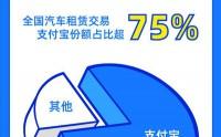杭州萧山将通过支付宝发放2500万消费券_金融_创