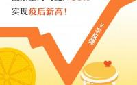 美国移动银行Varo Money完成2.41亿美元D轮融资_金融
