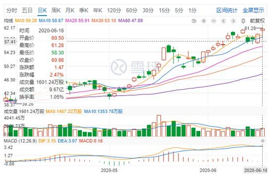 京东获178.9倍超额认购 IPO募资297.71亿港元_零售_电商报