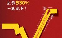 苏宁支付618半程战报:交易量同比增长174%_金融