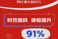 京东物流:618开放业务收入同比增长超80%