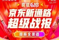 京东新通路公布618战报:累计销售额达去年同期220%