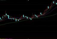 韵达股价下挫高达6.66% 创逾两个月盘中最大跌幅