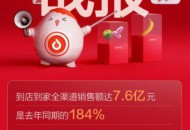 多点Dmall公布618战报:到店到家全渠道销售额达7.6亿元