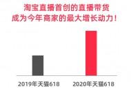 天猫618:淘宝直播开播场次同比增长123%