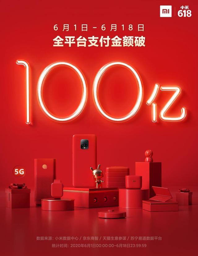 小米618战报:全平台销售金额超百亿 同比增长54%_零售_电商报