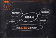"""淘宝发布""""一亿新生计划"""" 上线淘宝教育频道"""