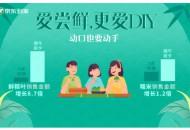 京东到家端午节报告:三四线城市销售金额同比增长超10倍