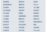 CB Insights中国金融科技50强发布 蚂蚁腾讯京东等上榜