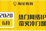 """淘宝:《乘风破浪的姐姐》开播以来 搜索词""""情商""""单月热度突破3万"""