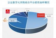 """京东、阿里累计占比超80% 互联网巨头已占据数字化采购市场""""超级入口"""""""