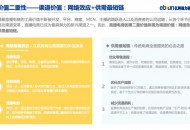 亿邦动力研究院重磅发布《2020中国直播电商生态白皮书》