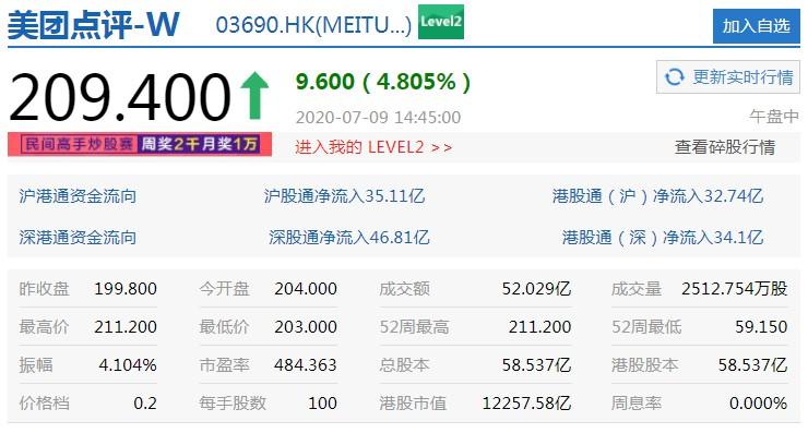 恒指公司:阿里、美团及小米8月可纳入成分股选股范围_零售_电商报