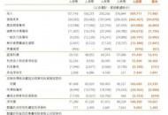 马云、马化腾、黄峥都在集中减持股票,散户们注意了!!!