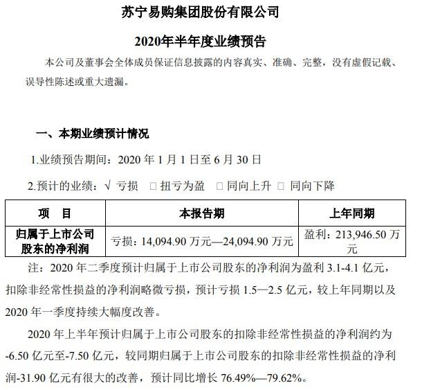 苏宁上半年度业绩预告:线上商品交易规模预计同比增20.19%_零售_电商报