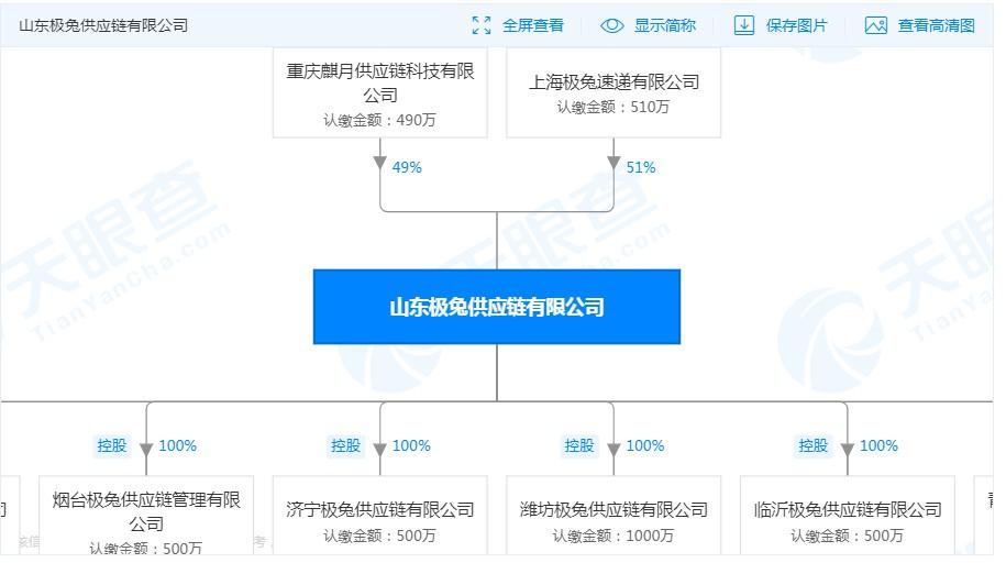 极兔速递7月合计斥资8020万投资5家公司_物流_电商报
