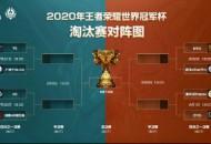 王者荣耀世冠总决赛如期北京举办,京东等企业助力电竞行业全面发展