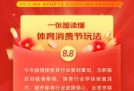 京东联合北京市体育局多方定制线上赛事 8.8北京体育消费节邀你一起来运动!
