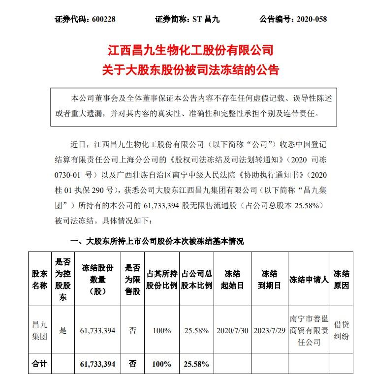 重组返利网关键期 ST昌九大股东持股遭冻结_零售_电商报