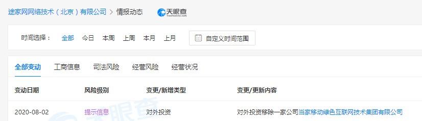 途家退出51WORLD股东 今年3月刚刚入股_O2O_电商报