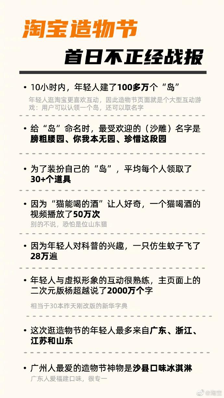"""淘宝造物节首日不正经战报:10小时内,年轻人建了100多万个""""岛""""_零售_电商报"""