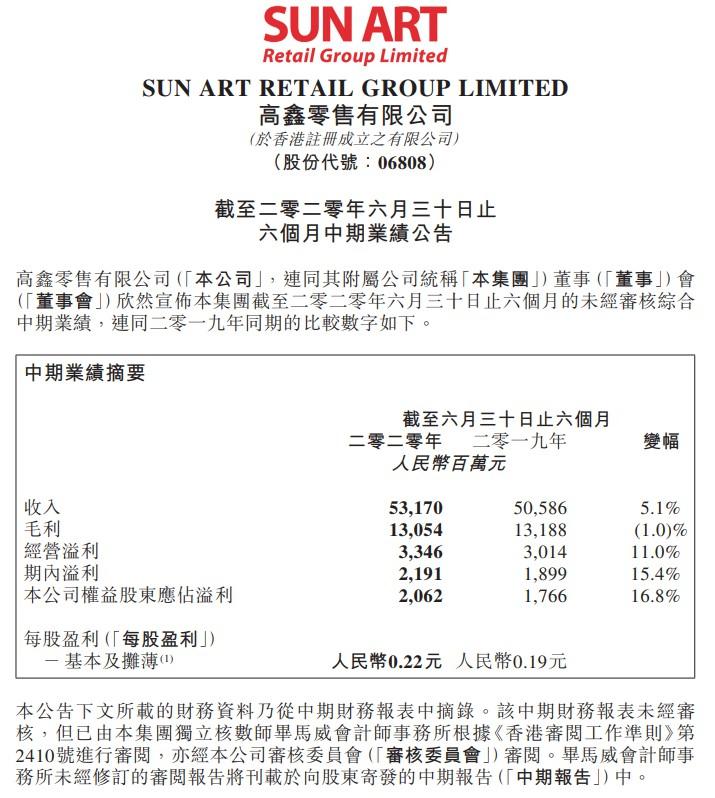 高鑫零售上半年营收531.7亿 净利同比增长16.8%_零售_电商报