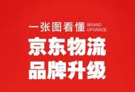 京东物流王振辉发内部信 宣布品牌全新升级
