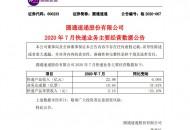 圆通速递业务完成量达10.64亿票 同比增长37.91%